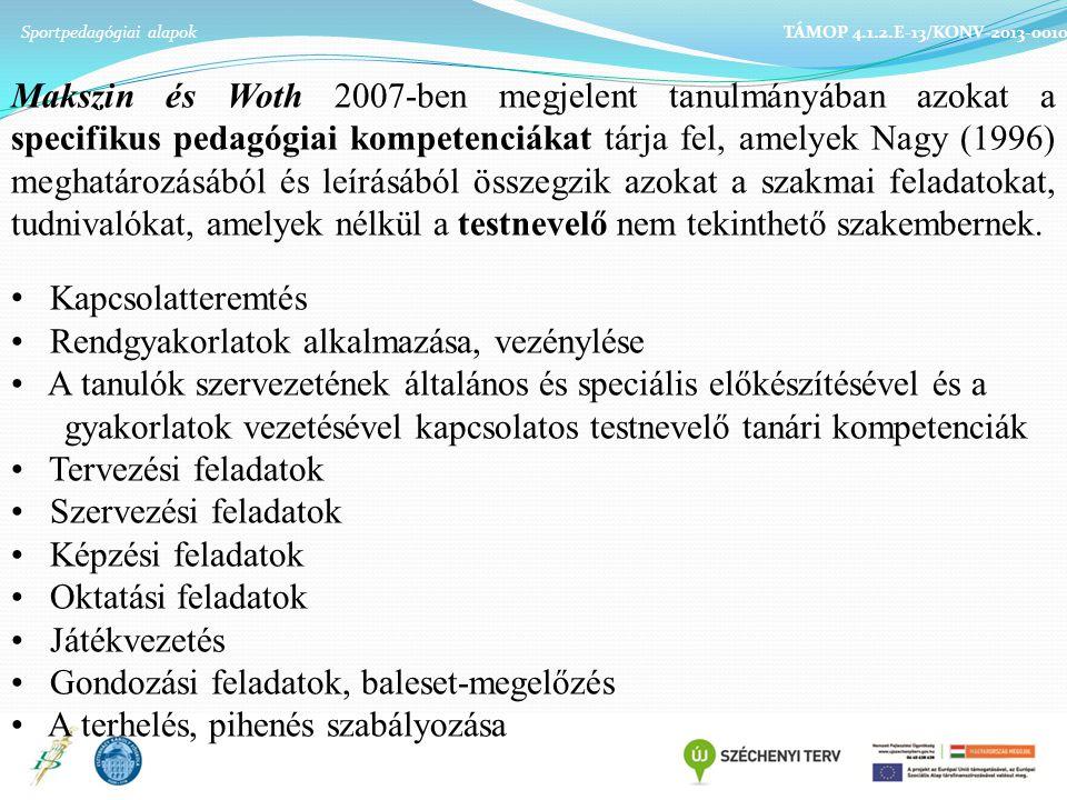 Sportpedagógiai alapok TÁMOP 4.1.2.E-13/KONV-2013-0010 Makszin és Woth 2007-ben megjelent tanulmányában azokat a specifikus pedagógiai kompetenciákat tárja fel, amelyek Nagy (1996) meghatározásából és leírásából összegzik azokat a szakmai feladatokat, tudnivalókat, amelyek nélkül a testnevelő nem tekinthető szakembernek.