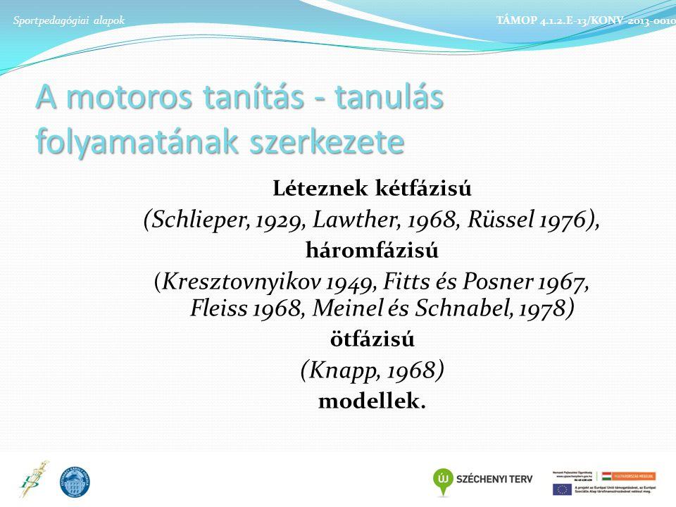 A motoros tanítás - tanulás folyamatának szerkezete Léteznek kétfázisú (Schlieper, 1929, Lawther, 1968, Rüssel 1976), háromfázisú ( Kresztovnyikov 1949, Fitts és Posner 1967, Fleiss 1968, Meinel és Schnabel, 1978) ötfázisú (Knapp, 1968) modellek.
