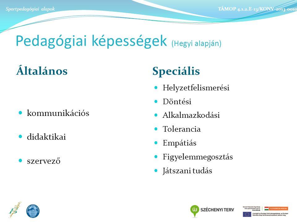 Pedagógiai képességek (Hegyi alapján) Általános Speciális kommunikációs didaktikai szervező Helyzetfelismerési Döntési Alkalmazkodási Tolerancia Empátiás Figyelemmegosztás Játszani tudás Sportpedagógiai alapok TÁMOP 4.1.2.E-13/KONV-2013-0010