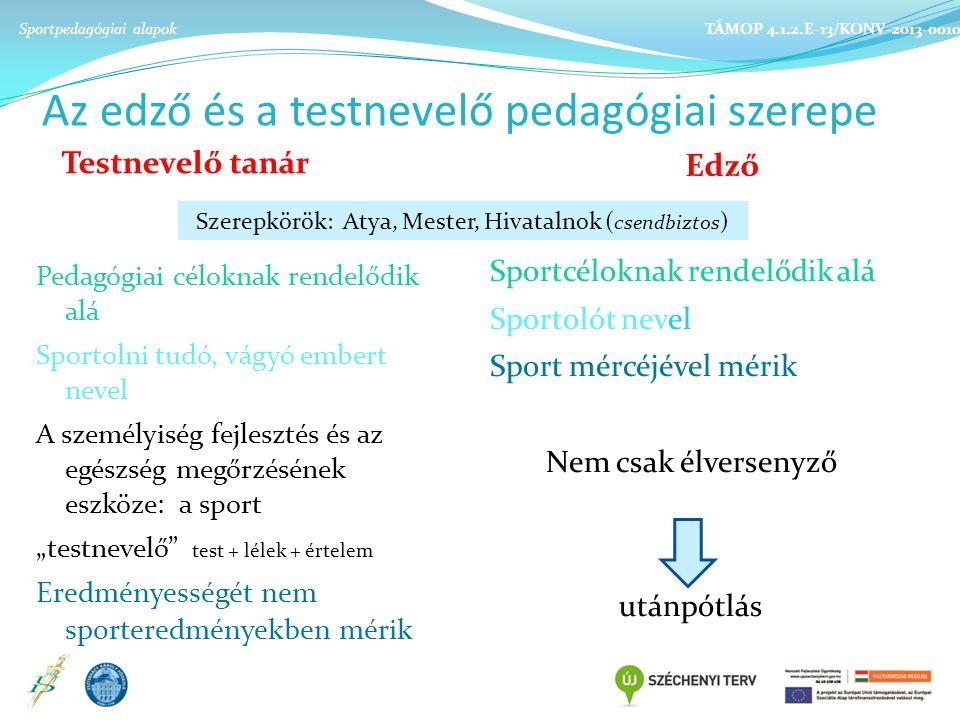"""Az edző és a testnevelő pedagógiai szerepe Testnevelő tanár Edző Sportcéloknak rendelődik alá Sportolót nevel Sport mércéjével mérik Nem csak élversenyző utánpótlás Szerepkörök: Atya, Mester, Hivatalnok ( csendbiztos ) Sportpedagógiai alapok TÁMOP 4.1.2.E-13/KONV-2013-0010 Pedagógiai céloknak rendelődik alá Sportolni tudó, vágyó embert nevel A személyiség fejlesztés és az egészség megőrzésének eszköze: a sport """"testnevelő test + lélek + értelem Eredményességét nem sporteredményekben mérik"""