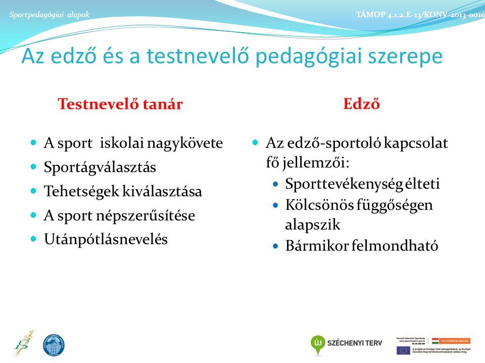 Testnevelő tanár Edző A sport iskolai nagykövete Sportágválasztás Tehetségek kiválasztása A sport népszerűsítése Utánpótlásnevelés Az edző-sportoló kapcsolat fő jellemzői: Sporttevékenység élteti Kölcsönös függőségen alapszik Bármikor felmondható Sportpedagógiai alapok TÁMOP 4.1.2.E-13/KONV-2013-0010 Az edző és a testnevelő pedagógiai szerepe