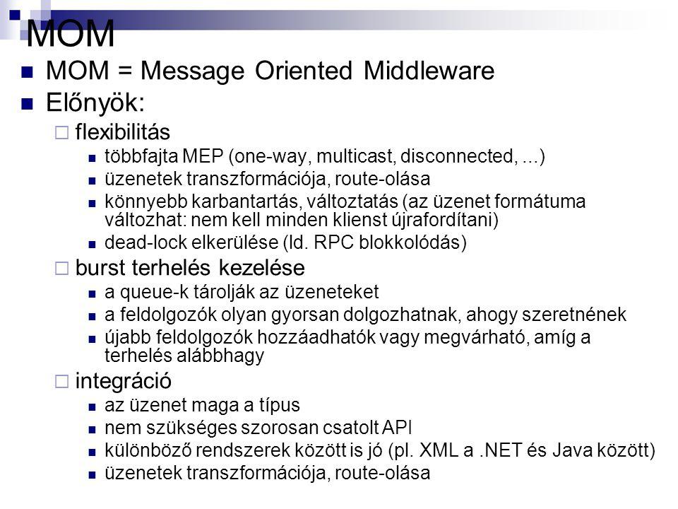 MOM = Message Oriented Middleware Előnyök:  flexibilitás többfajta MEP (one-way, multicast, disconnected,...) üzenetek transzformációja, route-olása könnyebb karbantartás, változtatás (az üzenet formátuma változhat: nem kell minden klienst újrafordítani) dead-lock elkerülése (ld.