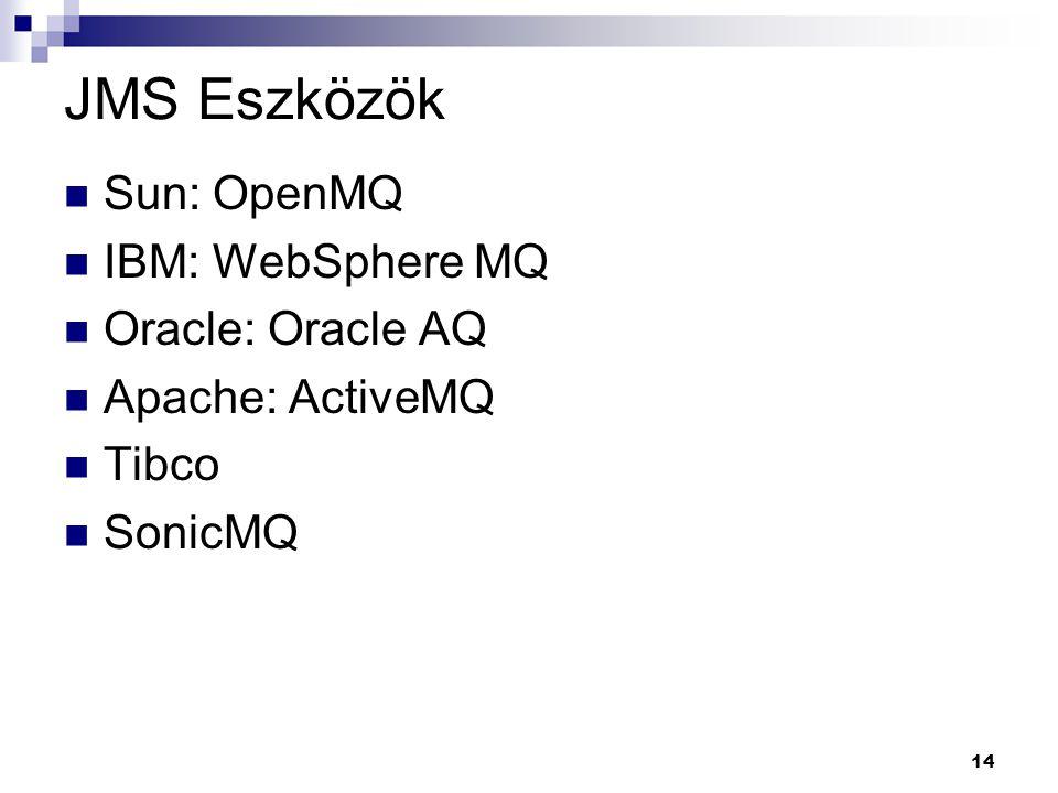 JMS Eszközök Sun: OpenMQ IBM: WebSphere MQ Oracle: Oracle AQ Apache: ActiveMQ Tibco SonicMQ 14
