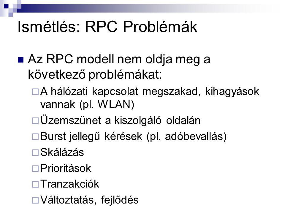 Ismétlés: RPC Problémák Az RPC modell nem oldja meg a következő problémákat:  A hálózati kapcsolat megszakad, kihagyások vannak (pl. WLAN)  Üzemszün