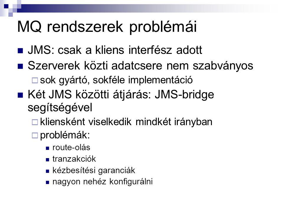 MQ rendszerek problémái JMS: csak a kliens interfész adott Szerverek közti adatcsere nem szabványos  sok gyártó, sokféle implementáció Két JMS közötti átjárás: JMS-bridge segítségével  kliensként viselkedik mindkét irányban  problémák: route-olás tranzakciók kézbesítési garanciák nagyon nehéz konfigurálni