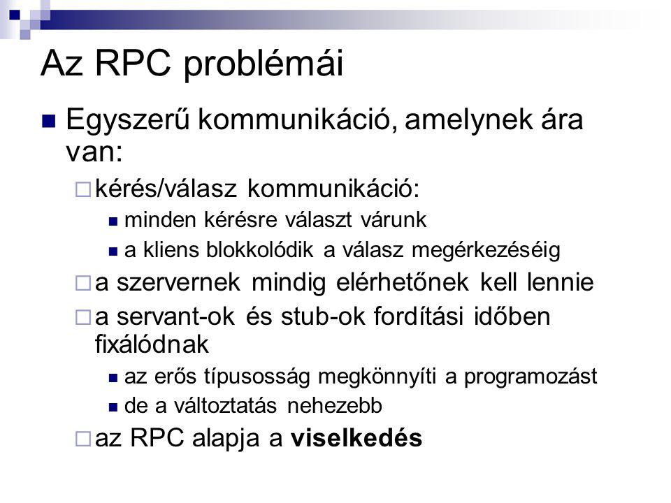 Az RPC problémái Egyszerű kommunikáció, amelynek ára van:  kérés/válasz kommunikáció: minden kérésre választ várunk a kliens blokkolódik a válasz megérkezéséig  a szervernek mindig elérhetőnek kell lennie  a servant-ok és stub-ok fordítási időben fixálódnak az erős típusosság megkönnyíti a programozást de a változtatás nehezebb  az RPC alapja a viselkedés