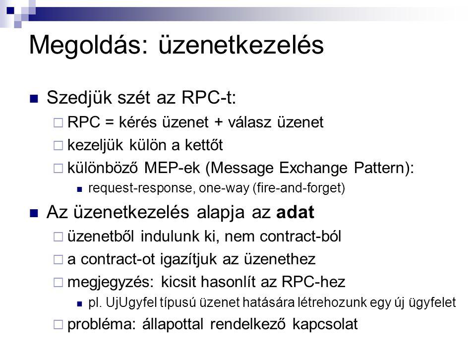 Megoldás: üzenetkezelés Szedjük szét az RPC-t:  RPC = kérés üzenet + válasz üzenet  kezeljük külön a kettőt  különböző MEP-ek (Message Exchange Pat