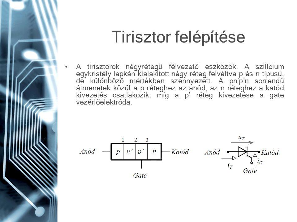 Tirisztor felépítése A tirisztorok négyrétegű félvezető eszközök. A szilícium egykristály lapkán kialakított négy réteg felváltva p és n típusú, de kü