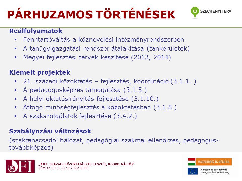 """""""XXI. SZÁZADI KÖZOKTATÁS ( FEJLESZTÉS, KOORDINÁCIÓ )"""" TÁMOP-3.1.1-11/1-2012-0001 PÁRHUZAMOS TÖRTÉNÉSEK Reálfolyamatok  Fenntartóváltás a köznevelési"""