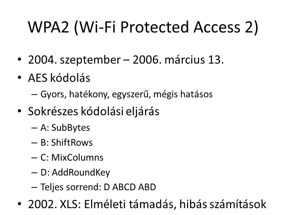WPA2 (Wi-Fi Protected Access 2) 2004. szeptember – 2006. március 13. AES kódolás – Gyors, hatékony, egyszerű, mégis hatásos Sokrészes kódolási eljárás