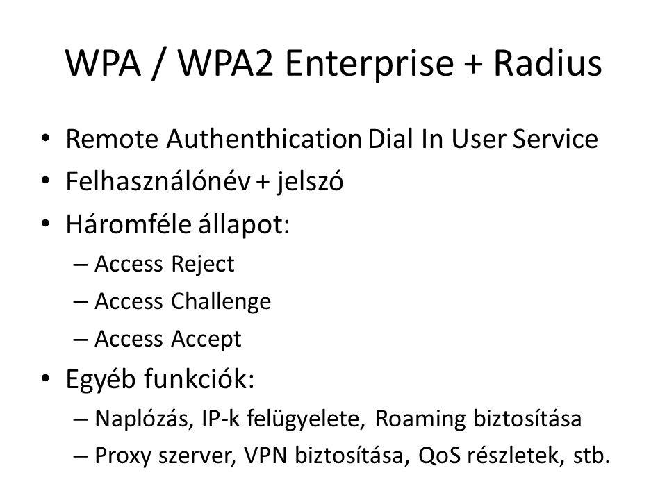 WPA / WPA2 Enterprise + Radius Remote Authenthication Dial In User Service Felhasználónév + jelszó Háromféle állapot: – Access Reject – Access Challen