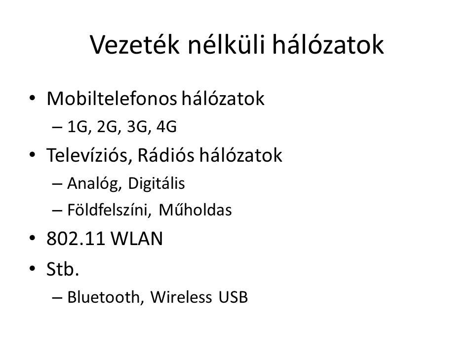 Vezeték nélküli hálózatok Mobiltelefonos hálózatok – 1G, 2G, 3G, 4G Televíziós, Rádiós hálózatok – Analóg, Digitális – Földfelszíni, Műholdas 802.11 W
