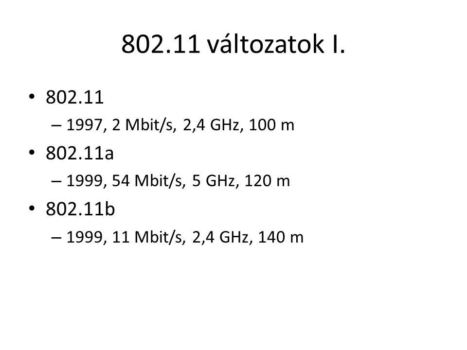 802.11 változatok II.