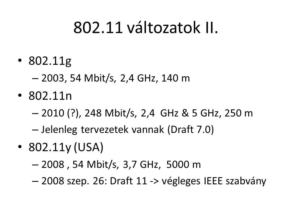 802.11 változatok II. 802.11g – 2003, 54 Mbit/s, 2,4 GHz, 140 m 802.11n – 2010 (?), 248 Mbit/s, 2,4 GHz & 5 GHz, 250 m – Jelenleg tervezetek vannak (D
