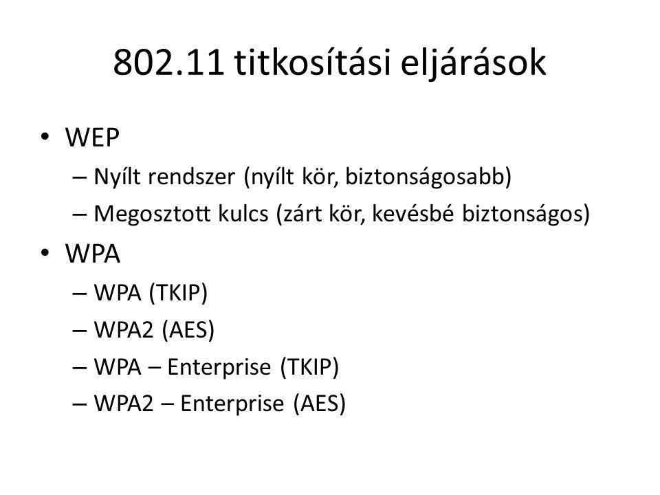 """WEP (Wired Equivalent Privacy) 64, majd később 128, 256 bit-es erősség 24 bites Initialization Vector (IV) 4 utas hitelesítés IV váltogatás Hiba forrása: gyenge IV Foltozások: – WEP2, WEP+, Dynamic WEP – Egyik se lett igazán sikeres Támadása: """"chop-chop eljárás"""