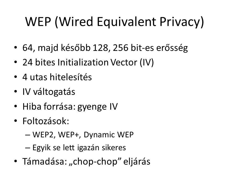 WEP (Wired Equivalent Privacy) 64, majd később 128, 256 bit-es erősség 24 bites Initialization Vector (IV) 4 utas hitelesítés IV váltogatás Hiba forrá