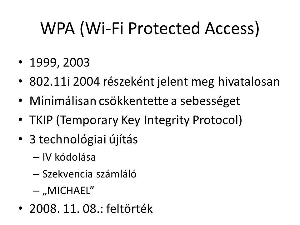 WPA (Wi-Fi Protected Access) 1999, 2003 802.11i 2004 részeként jelent meg hivatalosan Minimálisan csökkentette a sebességet TKIP (Temporary Key Integr