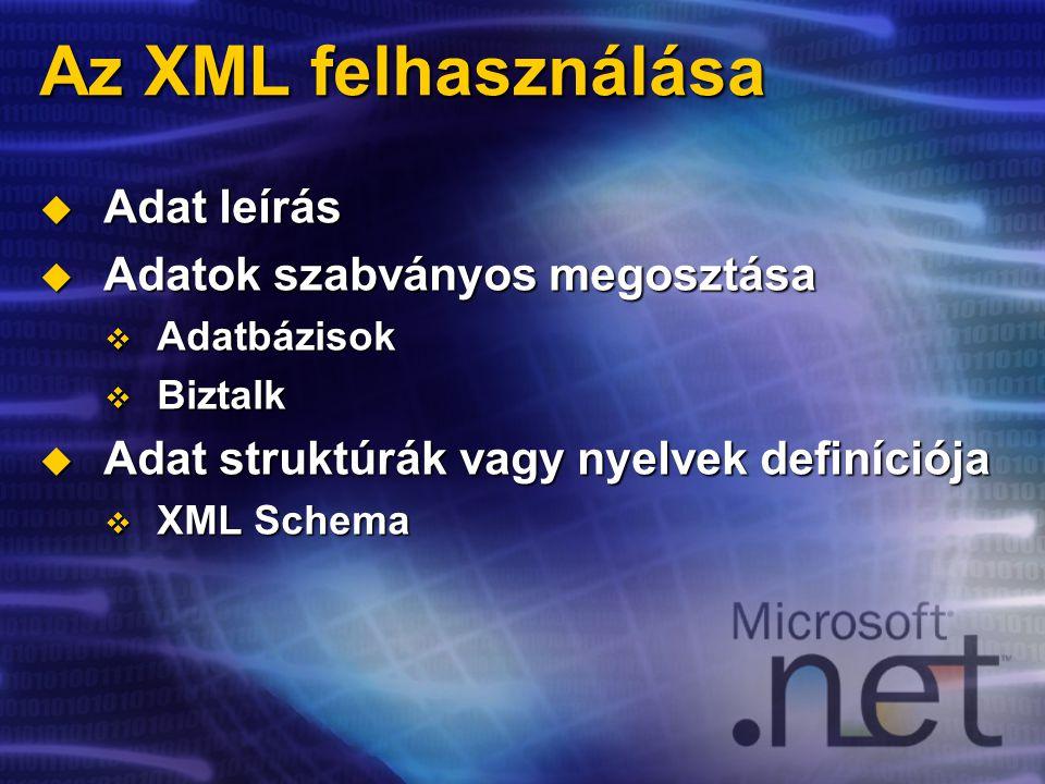 Az XML felhasználása  Adat leírás  Adatok szabványos megosztása  Adatbázisok  Biztalk  Adat struktúrák vagy nyelvek definíciója  XML Schema