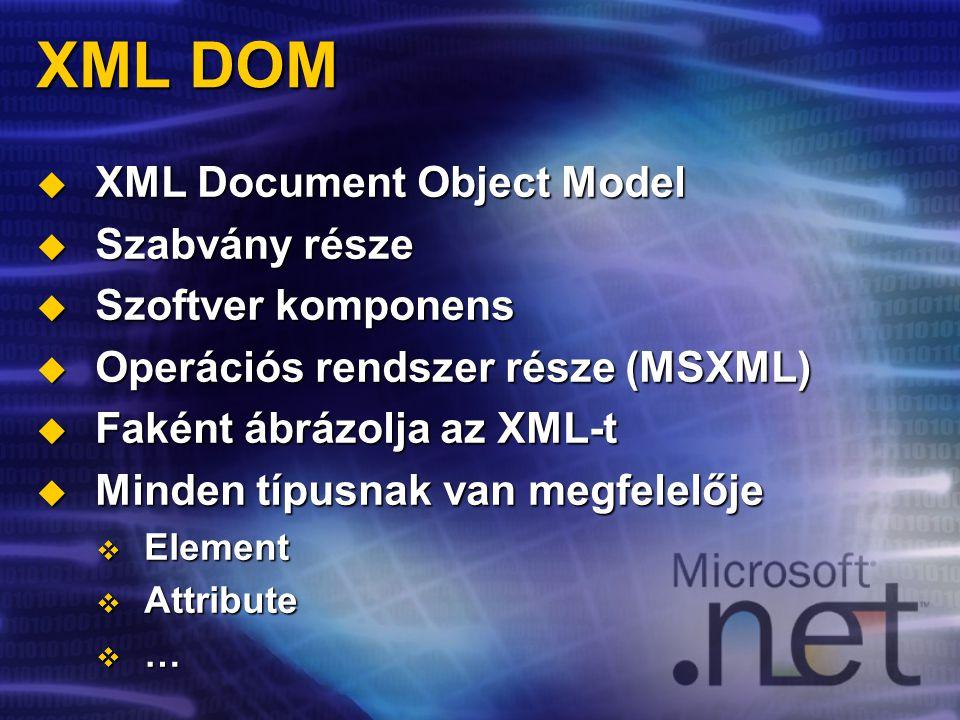 XML DOM  XML Document Object Model  Szabvány része  Szoftver komponens  Operációs rendszer része (MSXML)  Faként ábrázolja az XML-t  Minden típusnak van megfelelője  Element  Attribute  …