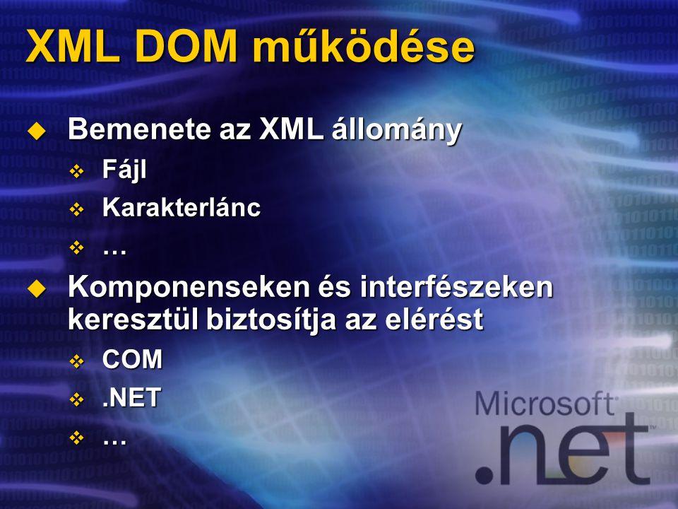 XML DOM működése  Bemenete az XML állomány  Fájl  Karakterlánc  …  Komponenseken és interfészeken keresztül biztosítja az elérést  COM .NET  …