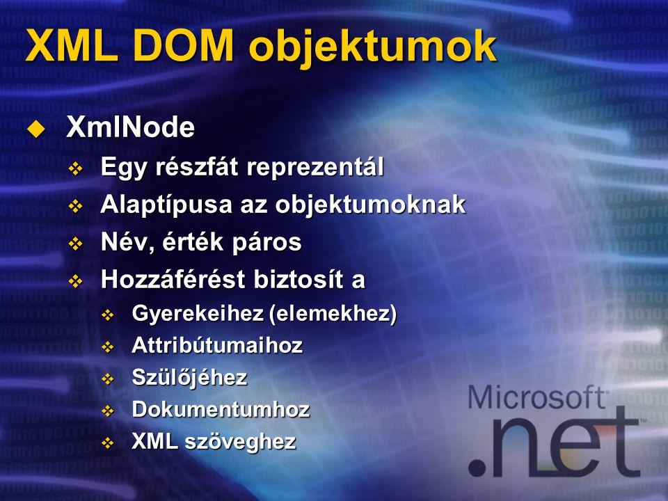 XML DOM objektumok  XmlNode  Egy részfát reprezentál  Alaptípusa az objektumoknak  Név, érték páros  Hozzáférést biztosít a  Gyerekeihez (elemekhez)  Attribútumaihoz  Szülőjéhez  Dokumentumhoz  XML szöveghez
