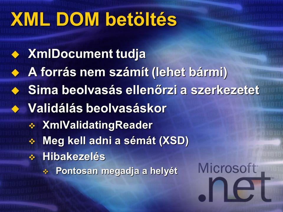 XML DOM betöltés  XmlDocument tudja  A forrás nem számít (lehet bármi)  Sima beolvasás ellenőrzi a szerkezetet  Validálás beolvasáskor  XmlValidatingReader  Meg kell adni a sémát (XSD)  Hibakezelés  Pontosan megadja a helyét