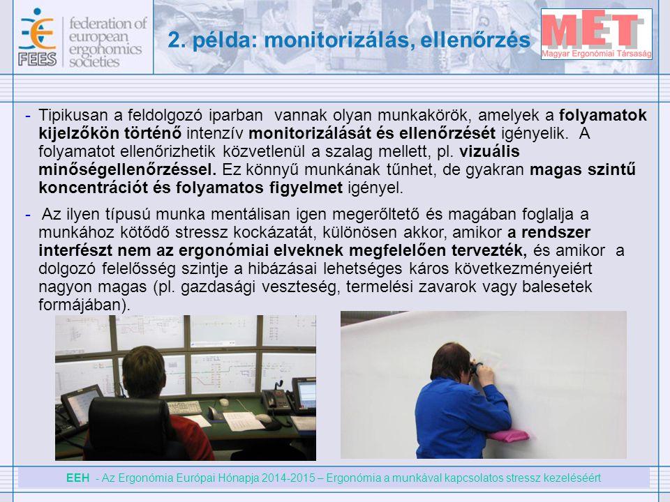 EEH - Az Ergonómia Európai Hónapja 2014-2015 – Ergonómia a munkával kapcsolatos stressz kezeléséért -Tipikusan a feldolgozó iparban vannak olyan munka