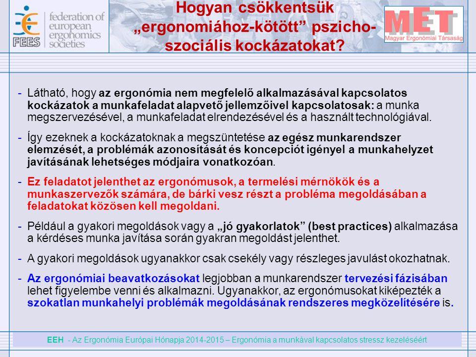 """EEH - Az Ergonómia Európai Hónapja 2014-2015 – Ergonómia a munkával kapcsolatos stressz kezeléséért Hogyan csökkentsük """"ergonomiához-kötött"""" pszicho-"""