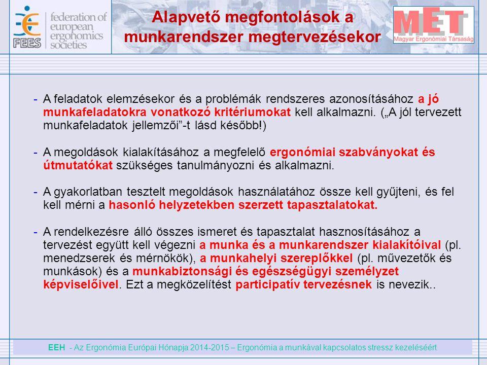 EEH - Az Ergonómia Európai Hónapja 2014-2015 – Ergonómia a munkával kapcsolatos stressz kezeléséért Alapvető megfontolások a munkarendszer megtervezés