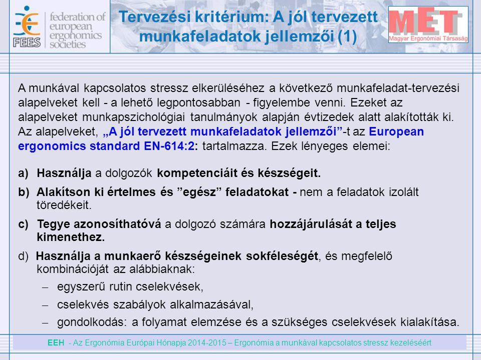 EEH - Az Ergonómia Európai Hónapja 2014-2015 – Ergonómia a munkával kapcsolatos stressz kezeléséért A munkával kapcsolatos stressz elkerüléséhez a köv