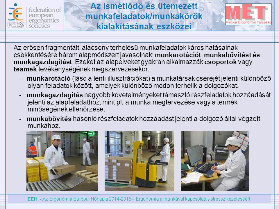 EEH - Az Ergonómia Európai Hónapja 2014-2015 – Ergonómia a munkával kapcsolatos stressz kezeléséért Az ismétlődő és ütemezett munkafeladatok/munkakörö