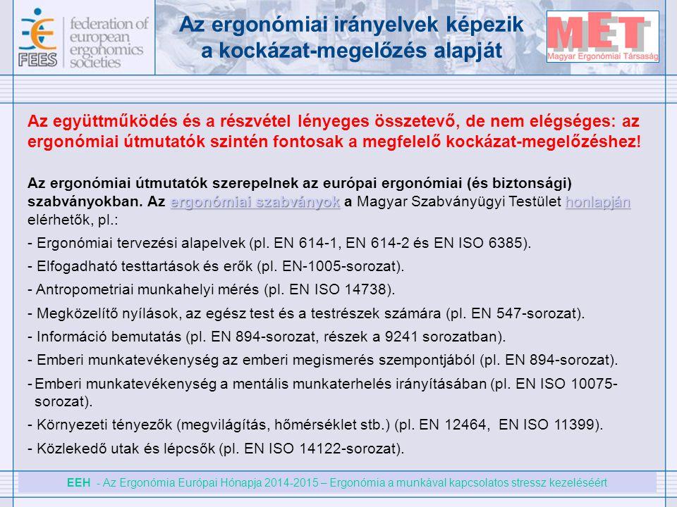 EEH - Az Ergonómia Európai Hónapja 2014-2015 – Ergonómia a munkával kapcsolatos stressz kezeléséért Az ergonómiai irányelvek képezik a kockázat-megelő