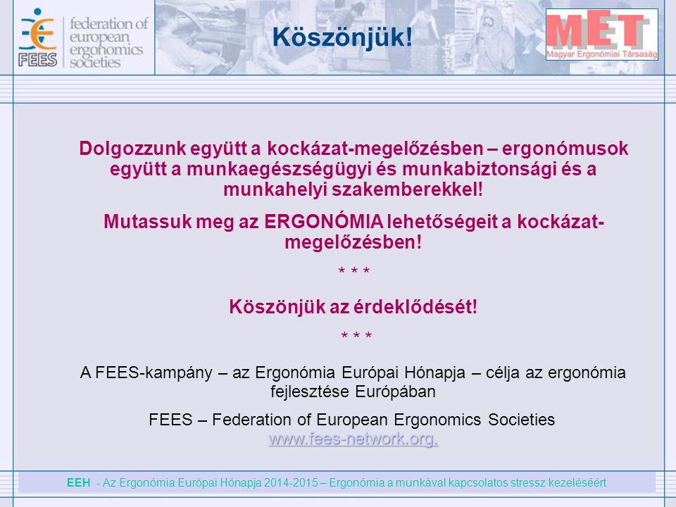 EEH - Az Ergonómia Európai Hónapja 2014-2015 – Ergonómia a munkával kapcsolatos stressz kezeléséért Köszönjük! Dolgozzunk együtt a kockázat-megelőzésb