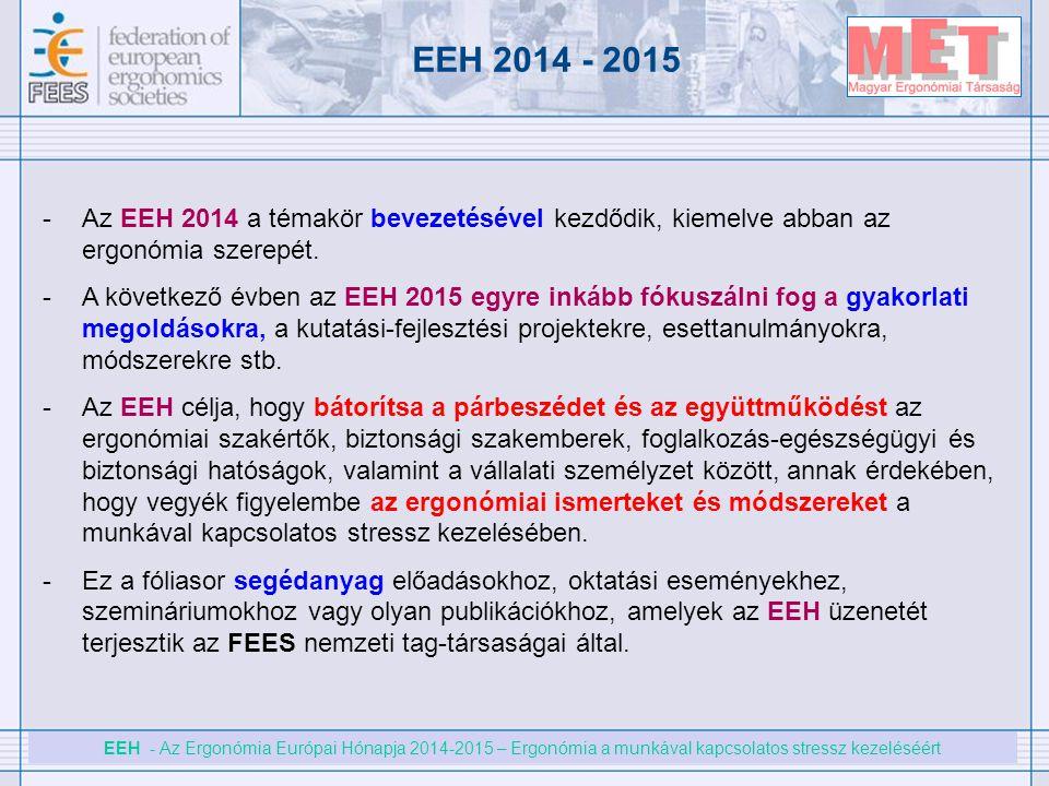 EEH - Az Ergonómia Európai Hónapja 2014-2015 – Ergonómia a munkával kapcsolatos stressz kezeléséért EEH 2014 - 2015 -Az EEH 2014 a témakör bevezetésév