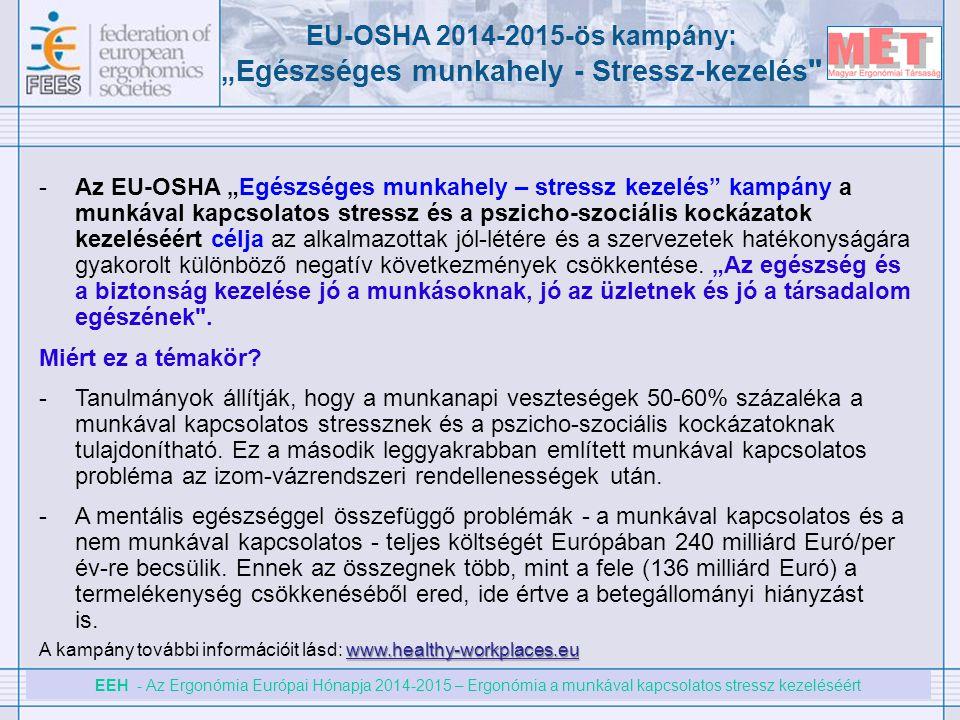 """EEH - Az Ergonómia Európai Hónapja 2014-2015 – Ergonómia a munkával kapcsolatos stressz kezeléséért EU-OSHA 2014-2015-ös kampány: """"Egészséges munkahel"""