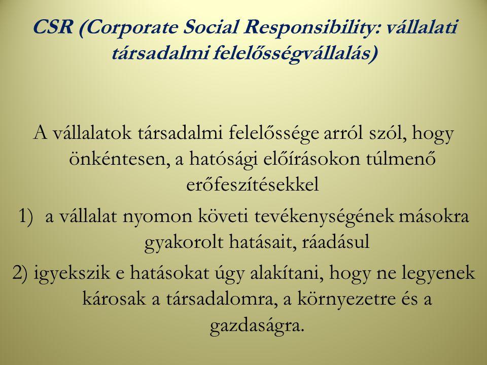 CSR (Corporate Social Responsibility: vállalati társadalmi felelősségvállalás) A vállalatok társadalmi felelőssége arról szól, hogy önkéntesen, a ható