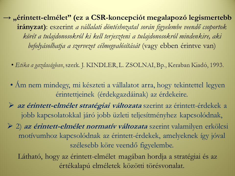 """→ """"érintett-elmélet"""" (ez a CSR-koncepciót megalapozó legismertebb irányzat): eszerint a vállalati döntéshozatal során figyelembe veendő csoportok köré"""