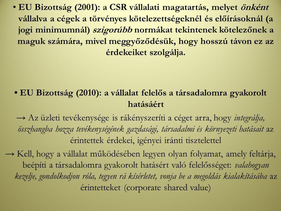 EU Bizottság (2001): a CSR vállalati magatartás, melyet önként vállalva a cégek a törvényes kötelezettségeknél és előírásoknál (a jogi minimumnál) szi