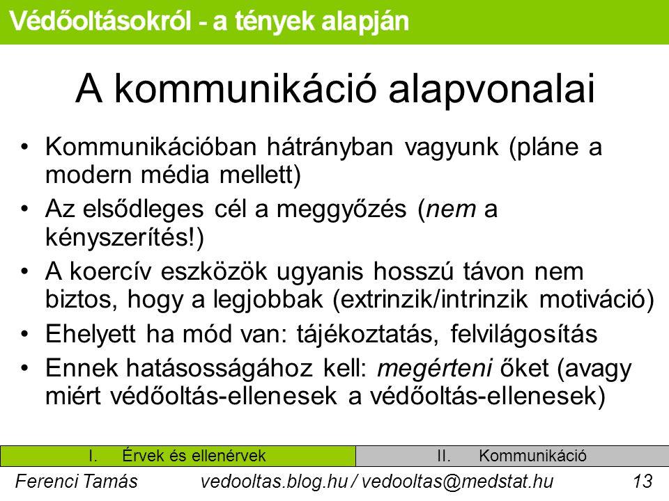 Ferenci Tamásvedooltas.blog.hu / vedooltas@medstat.hu13 A kommunikáció alapvonalai Kommunikációban hátrányban vagyunk (pláne a modern média mellett) Az elsődleges cél a meggyőzés (nem a kényszerítés!) A koercív eszközök ugyanis hosszú távon nem biztos, hogy a legjobbak (extrinzik/intrinzik motiváció) Ehelyett ha mód van: tájékoztatás, felvilágosítás Ennek hatásosságához kell: megérteni őket (avagy miért védőoltás-ellenesek a védőoltás-ellenesek) II.