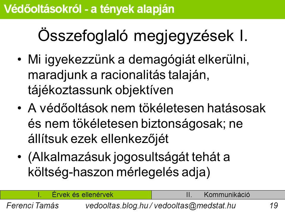 Ferenci Tamásvedooltas.blog.hu / vedooltas@medstat.hu19 Összefoglaló megjegyzések I. Mi igyekezzünk a demagógiát elkerülni, maradjunk a racionalitás t