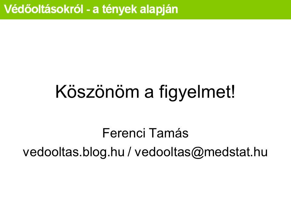 Köszönöm a figyelmet! Ferenci Tamás vedooltas.blog.hu / vedooltas@medstat.hu