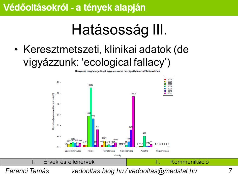Ferenci Tamásvedooltas.blog.hu / vedooltas@medstat.hu7 Hatásosság III. Keresztmetszeti, klinikai adatok (de vigyázzunk: 'ecological fallacy') II. Komm