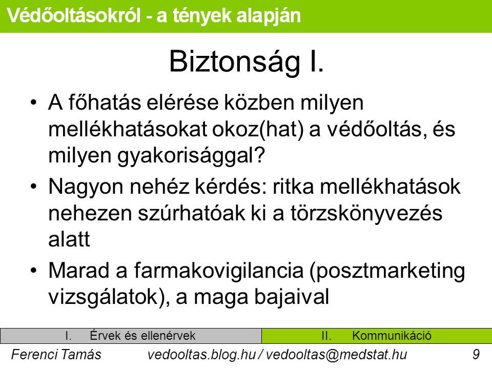 Ferenci Tamásvedooltas.blog.hu / vedooltas@medstat.hu9 Biztonság I. A főhatás elérése közben milyen mellékhatásokat okoz(hat) a védőoltás, és milyen g