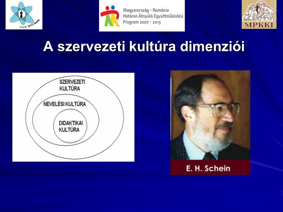 A szervezeti kultúra dimenziói