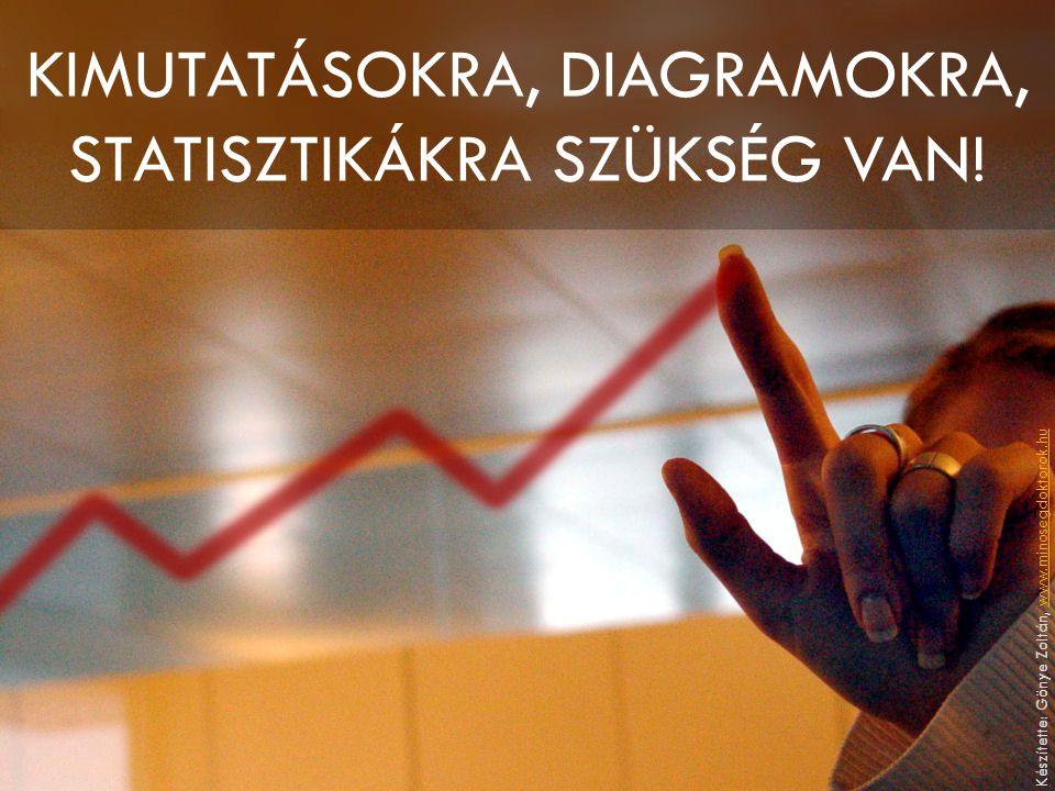 KIMUTATÁSOKRA, DIAGRAMOKRA, STATISZTIKÁKRA SZÜKSÉG VAN! Készítette: Gönye Zoltán, www.minosegdoktorok.huwww.minosegdoktorok.hu