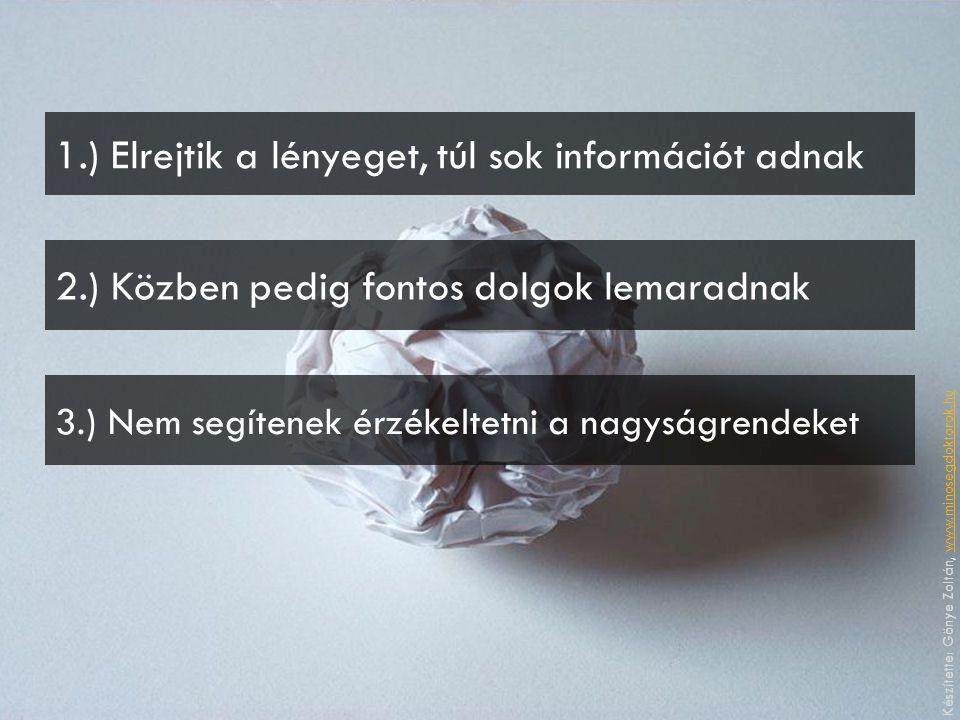 1.) Elrejtik a lényeget, túl sok információt adnak 2.) Közben pedig fontos dolgok lemaradnak 3.) Nem segítenek érzékeltetni a nagyságrendeket Készítette: Gönye Zoltán, www.minosegdoktorok.huwww.minosegdoktorok.hu