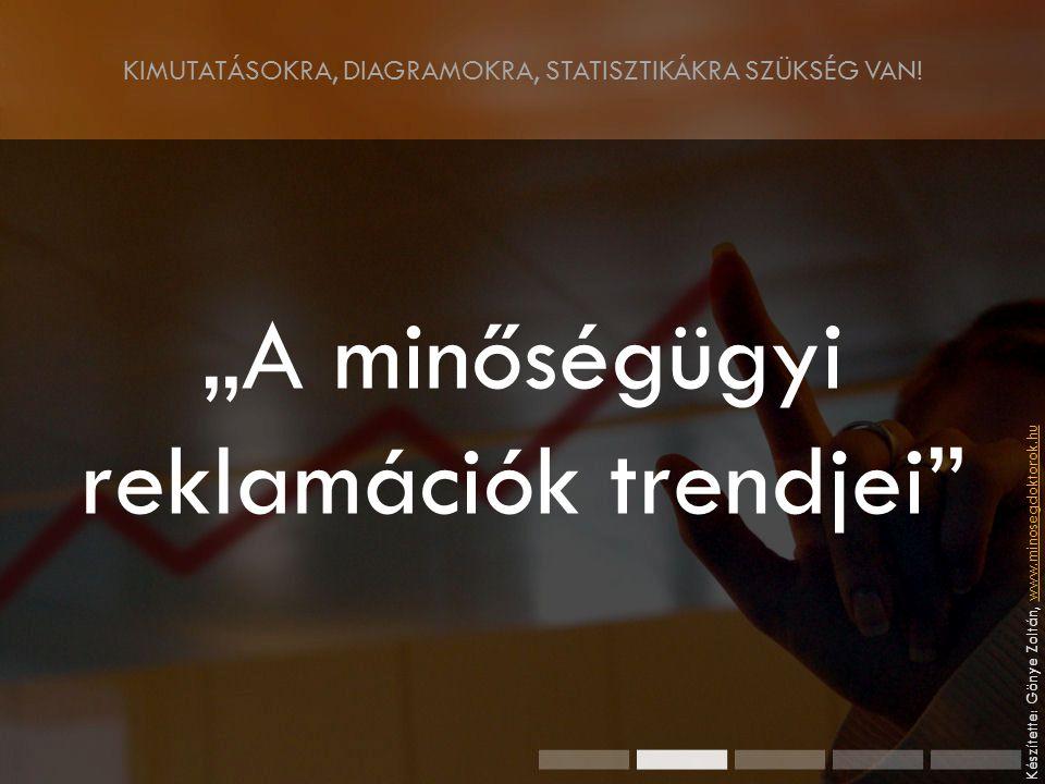"""KIMUTATÁSOKRA, DIAGRAMOKRA, STATISZTIKÁKRA SZÜKSÉG VAN! """"A minőségügyi reklamációk trendjei"""" Készítette: Gönye Zoltán, www.minosegdoktorok.huwww.minos"""