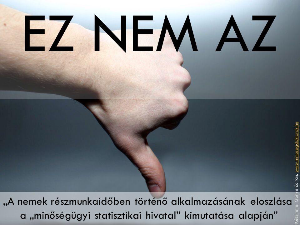 """EZ NEM AZ """"A nemek részmunkaidőben történő alkalmazásának eloszlása a """"minőségügyi statisztikai hivatal kimutatása alapján Készítette: Gönye Zoltán, www.minosegdoktorok.huwww.minosegdoktorok.hu"""