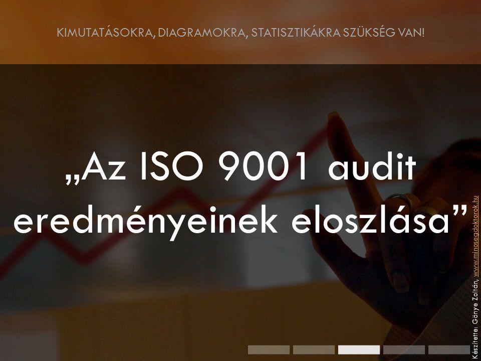 """KIMUTATÁSOKRA, DIAGRAMOKRA, STATISZTIKÁKRA SZÜKSÉG VAN! """"Az ISO 9001 audit eredményeinek eloszlása"""" Készítette: Gönye Zoltán, www.minosegdoktorok.huww"""