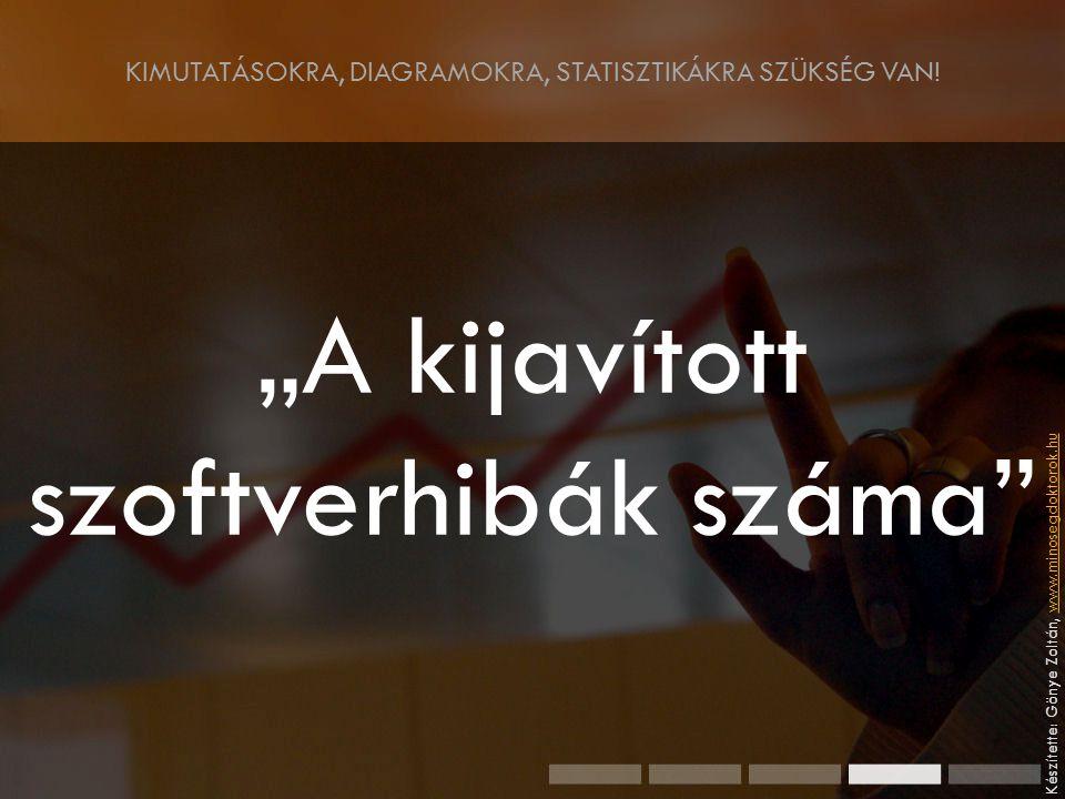 """KIMUTATÁSOKRA, DIAGRAMOKRA, STATISZTIKÁKRA SZÜKSÉG VAN! """"A kijavított szoftverhibák száma"""" Készítette: Gönye Zoltán, www.minosegdoktorok.huwww.minoseg"""